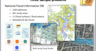 What Tomorrow's GIS Workforce Needs to Know About GIS Programming