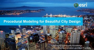 Procedural Modeling for Beautiful 3D City Design