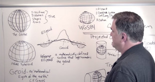 Basics of Map Coordinate Systems