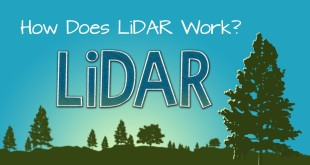 How Does LiDAR Remote Sensing Work?