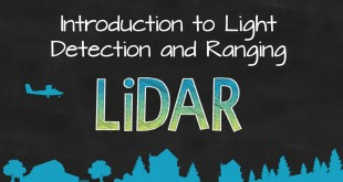 LiDAR – Introduction to Light Detection and Ranging