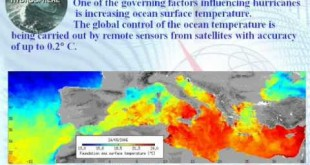 Remote sensing radio applications – Environmental monitoring