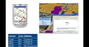 GIS for Managers
