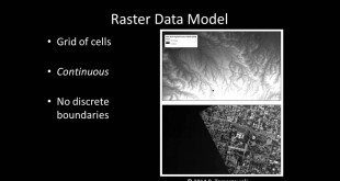 Geographic information system (GIS) Data Models