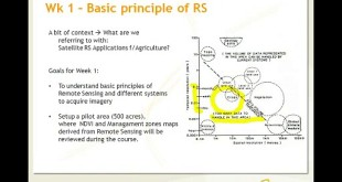 Applications of Remote Sensing for Crop Management