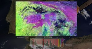 Remote Sensing instruments in space