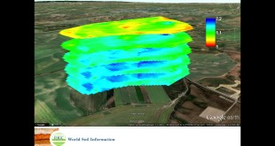Soil data modelling and visualization in 3D+T