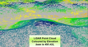 Visualisation of Vegetation GIS Mapping using LiDAR