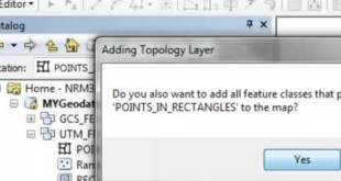 ArcGIS Feature Dataset Topology