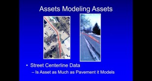 The Business Capital Nature of GIS Data Assets