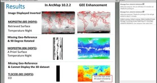 Geospatial Data Abstraction Library (GDAL) Enhancements for GIS