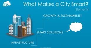 How to Transform your City Public Works in a Few Simple Steps?