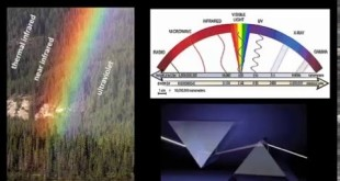 Optical remote sensing: Principles