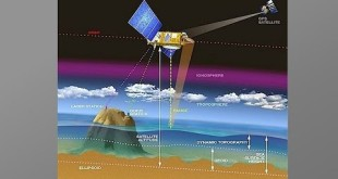 NASA Space Geodesy Data for Precise Orbit Determination of Altimeter Satellites