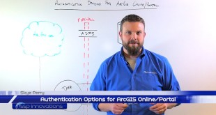 Authentication Options for ArcGIS Online/Portal