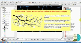 How delineate watershed and classifying waterways according Strahler automatic on ArcGIS