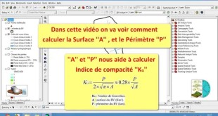 How to calculate the area and perimeter of a watershed on ArcGIS