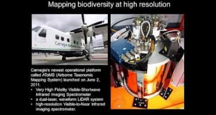 Mapping land cover and biodiversity