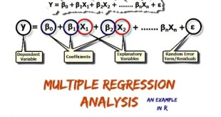 Multiple Regression Analysis in R