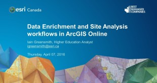 Data Enrichment and Site Analysis workflows in ArcGIS Online