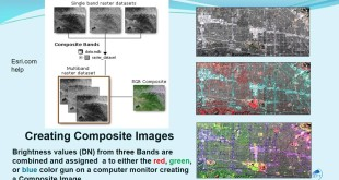 Introduction to Remote Sensing Concepts for GIS Users