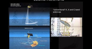 RS3.6 – Passive microwave remote sensing: applications