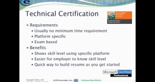Tips and Tricks for Passing GIS Certification Exams