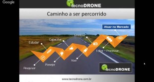 Workshop Online: Drones