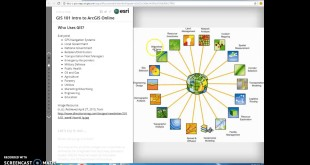 GIS 101 Introduction to ArcGIS Online – Video 1 of 4