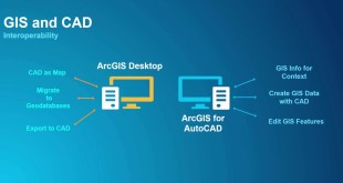 What's New in ArcGIS Pro 1.4 for CAD