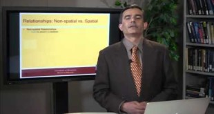 Spatial data types and relationships (2014 Coursera)