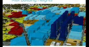 3D Solutions Using ArcGIS Pro
