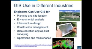 GIS Advanced Certificate (Part-time Online) Info session