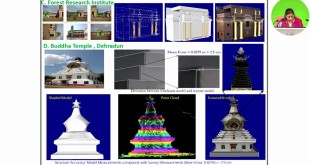 17 Overview to Ground Based 3D Modelling