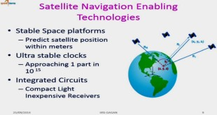 f GPS Aided and Geo Augmented Navigation GAGAN