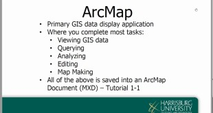 ArcGIS Interface Part 1