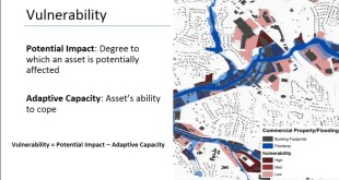 Using GIS To Support Vulnerability And Risk Analysis In Climate Resilience Planning