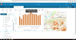 ArcGIS User Seminar – Proactive Data Exploration with Insights for ArcGIS (311 Data Exploration)