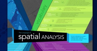 ArcGIS User Seminar – The Language of Spatial Analysis