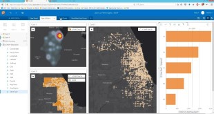 Getting Started with ArcGIS to Identify and Detect Patterns of Fraud, Waste, and Abuse
