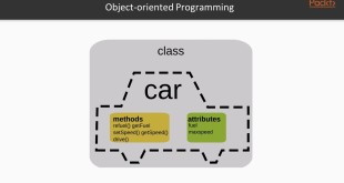 Learning Basics of Functional Programming : Procedural, OOP & Functional Programming| packtpub.com