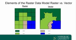 Raster Data and Remote Sensing Part 1