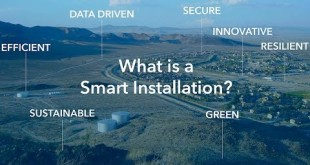 GIS Applications for Smart Installations