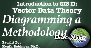 GIS Problem Solving (1/4): Diagramming a Methodology
