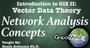 Network Analysis: Basic Concepts