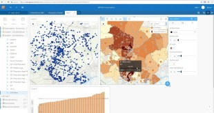 Insights for ArcGIS: Digging Deep into Data & Analytics