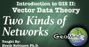 Network Analysis: Two Kinds of Networks