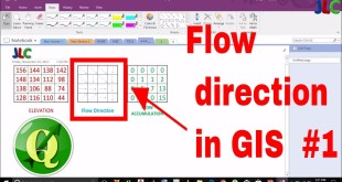 Tutorial #2 of 3 – Understanding Flow Accumulation in GIS from raster Data of elevation ?
