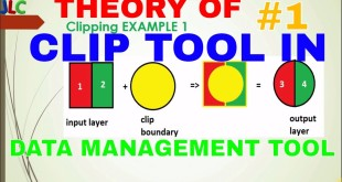 TUTORIAL #2|HOW MERGE TOOL IN GIS WORKS?|DATA MANAGEMENT TOOL IN GIS|ATTRIBUTE TABLE