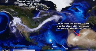View from Space: Hurricanes, Sea Salt, Dust, and Smoke